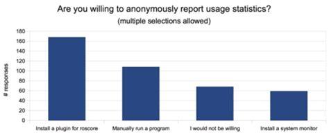 How to write up a quantitative report